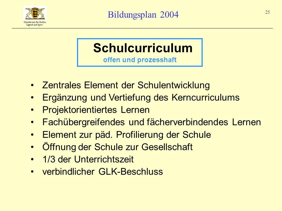 Ministerium für Kultus, Jugend und Sport Bildungsplan 2004 25 Schulcurriculum offen und prozesshaft Zentrales Element der Schulentwicklung Ergänzung u