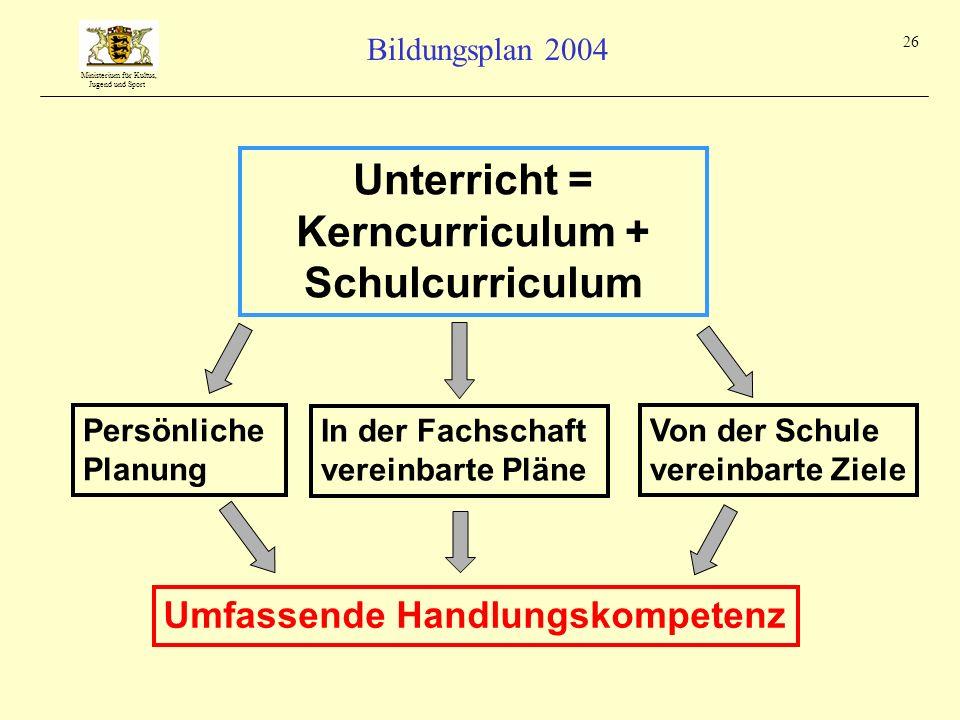 Ministerium für Kultus, Jugend und Sport Bildungsplan 2004 26 Umfassende Handlungskompetenz Unterricht = Kerncurriculum + Schulcurriculum Persönliche