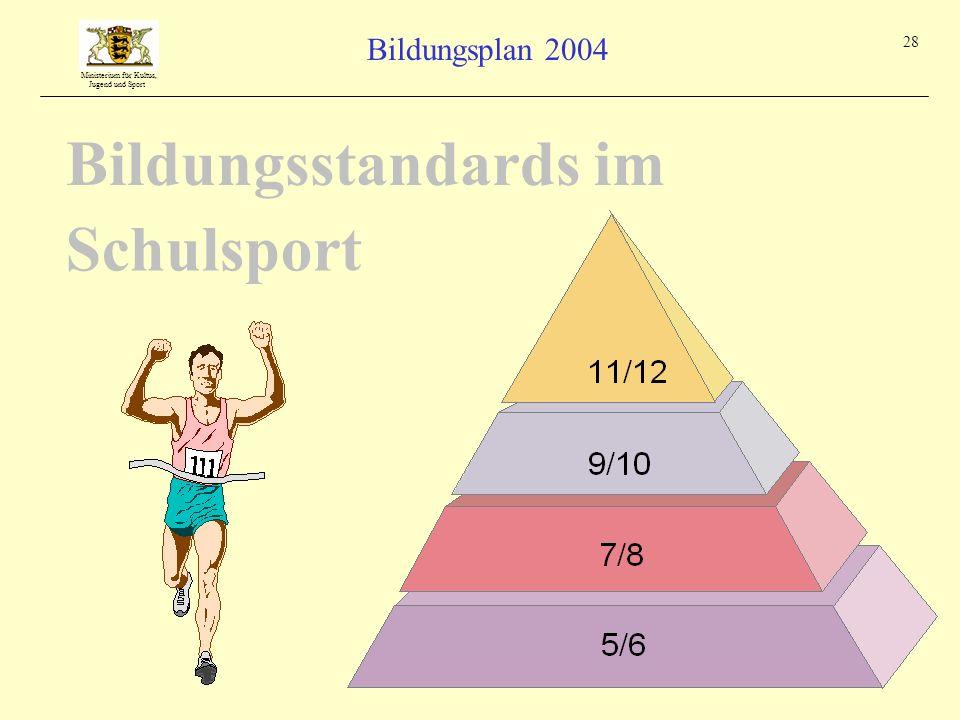 Ministerium für Kultus, Jugend und Sport Bildungsplan 2004 28 Bildungsstandards im Schulsport