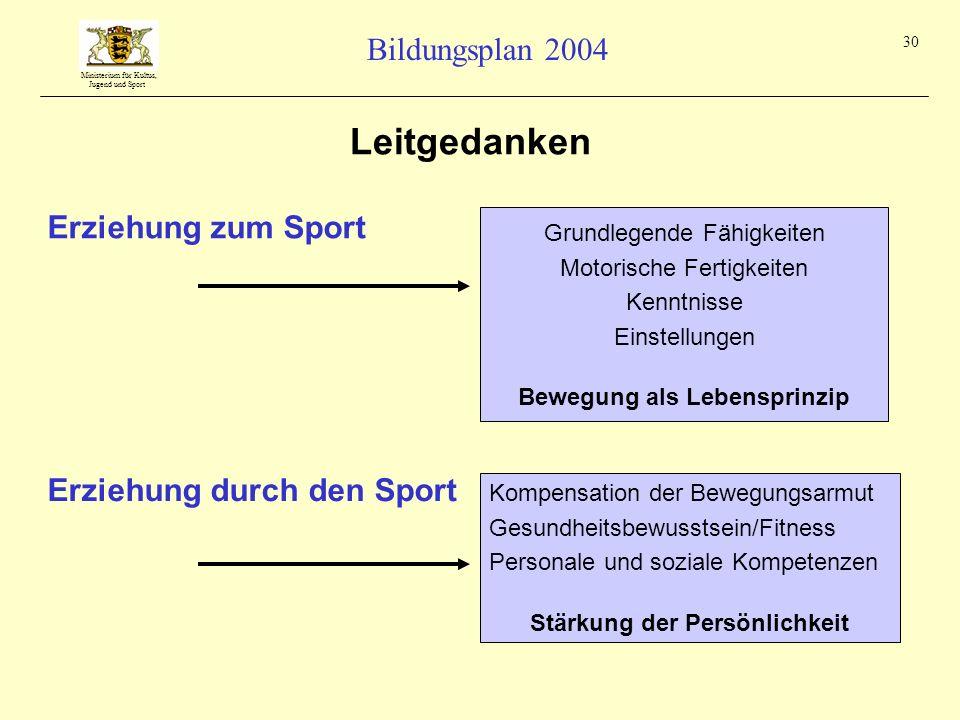 Ministerium für Kultus, Jugend und Sport Bildungsplan 2004 30 Leitgedanken Erziehung zum Sport Grundlegende Fähigkeiten Motorische Fertigkeiten Kenntn