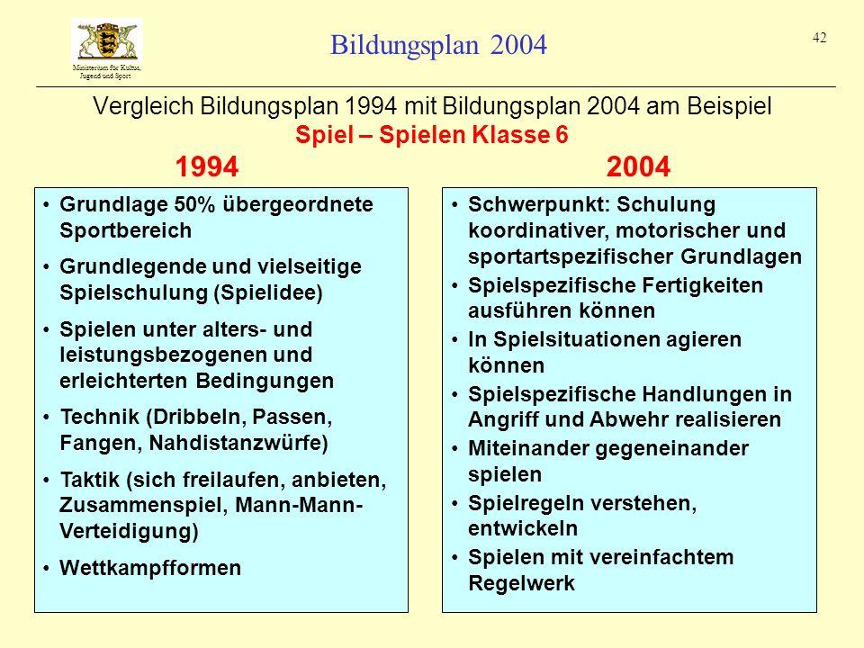 Ministerium für Kultus, Jugend und Sport Bildungsplan 2004 42 Vergleich Bildungsplan 1994 mit Bildungsplan 2004 am Beispiel Spiel – Spielen Klasse 6 1