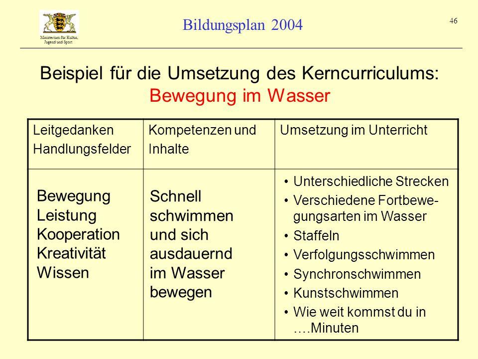 Ministerium für Kultus, Jugend und Sport Bildungsplan 2004 46 Beispiel für die Umsetzung des Kerncurriculums: Bewegung im Wasser Leitgedanken Handlung