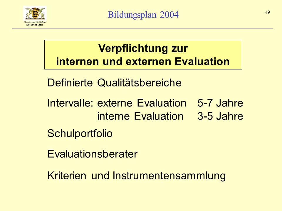 Ministerium für Kultus, Jugend und Sport Bildungsplan 2004 49 Verpflichtung zur internen und externen Evaluation Definierte Qualitätsbereiche Interval