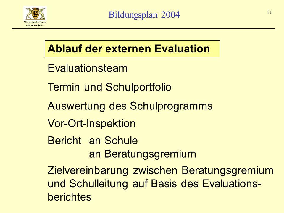 Ministerium für Kultus, Jugend und Sport Bildungsplan 2004 51 Ablauf der externen Evaluation Evaluationsteam Termin und Schulportfolio Auswertung des