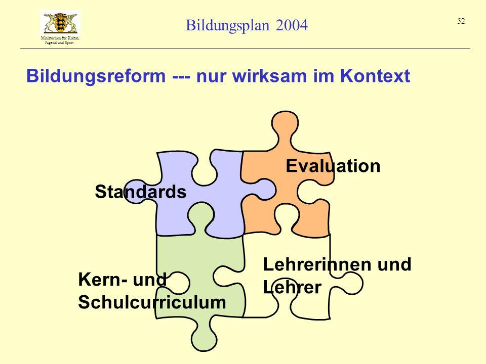 Ministerium für Kultus, Jugend und Sport Bildungsplan 2004 52 Bildungsreform --- nur wirksam im Kontext Evaluation Standards Lehrerinnen und Lehrer Ke