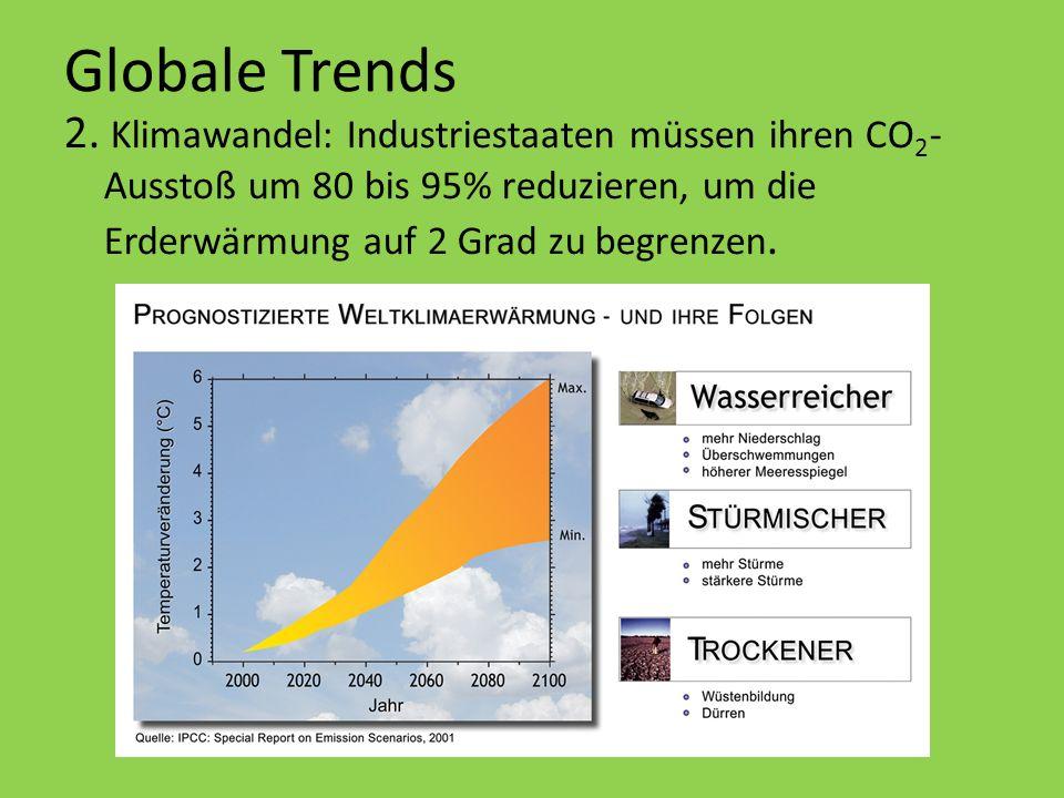 Globale Trends 3. Weltweit steigender Energiebedarf v. a. in Entwicklungs- und Schwellenländern