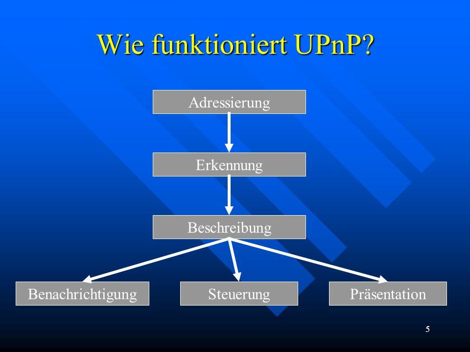5 Wie funktioniert UPnP? Adressierung ErkennungBeschreibung BenachrichtigungSteuerungPräsentation