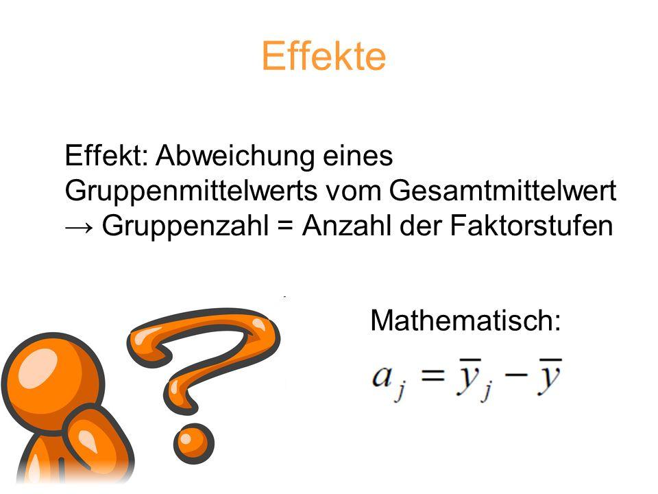 Effekte Effekt: Abweichung eines Gruppenmittelwerts vom Gesamtmittelwert Gruppenzahl = Anzahl der Faktorstufen Mathematisch:
