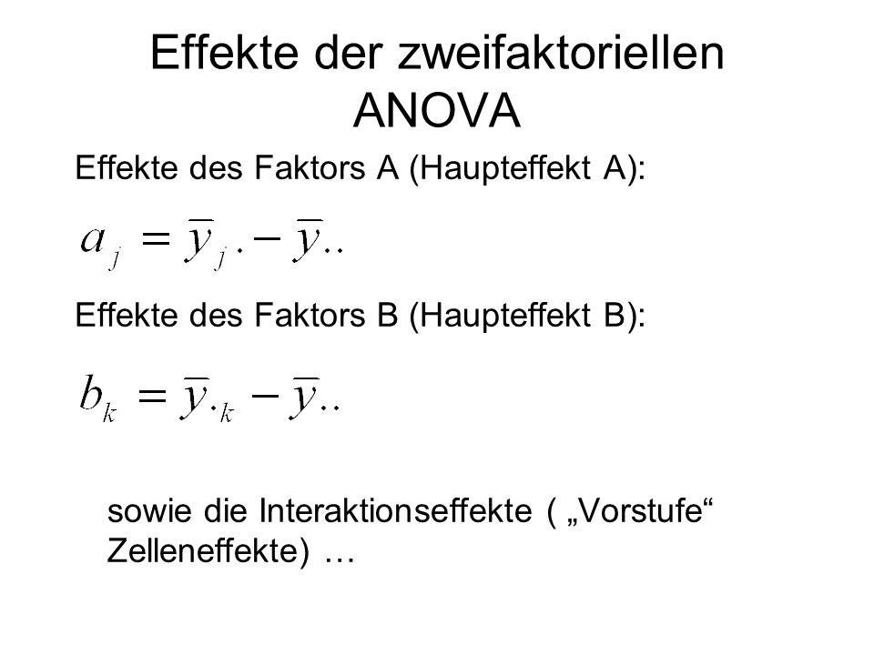 Effekte der zweifaktoriellen ANOVA Effekte des Faktors A (Haupteffekt A): Effekte des Faktors B (Haupteffekt B): sowie die Interaktionseffekte ( Vorst