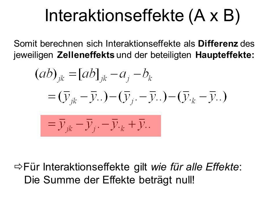 Interaktionseffekte (A x B) Somit berechnen sich Interaktionseffekte als Differenz des jeweiligen Zelleneffekts und der beteiligten Haupteffekte: Für