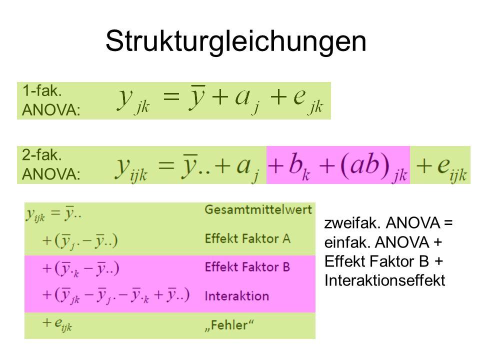 Strukturgleichungen 1-fak. ANOVA: 2-fak. ANOVA: zweifak. ANOVA = einfak. ANOVA + Effekt Faktor B + Interaktionseffekt