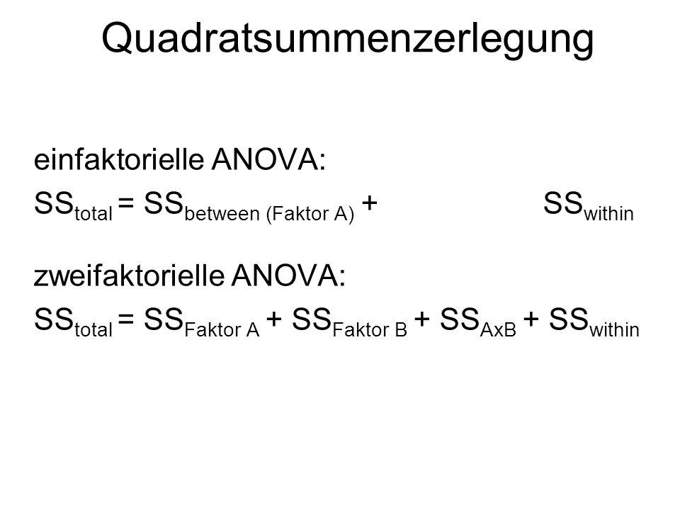 Quadratsummenzerlegung einfaktorielle ANOVA: SS total = SS between (Faktor A) + SS within zweifaktorielle ANOVA: SS total = SS Faktor A + SS Faktor B