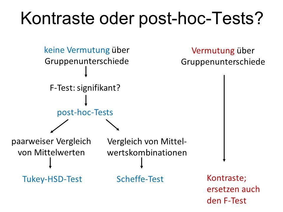 Kontraste oder post-hoc-Tests? F-Test: signifikant? keine Vermutung über Gruppenunterschiede Vermutung über Gruppenunterschiede post-hoc-Tests Tukey-H