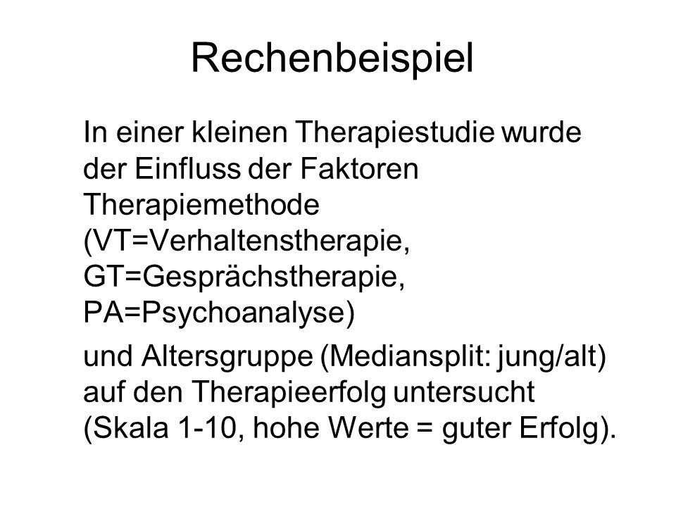 Rechenbeispiel In einer kleinen Therapiestudie wurde der Einfluss der Faktoren Therapiemethode (VT=Verhaltenstherapie, GT=Gesprächstherapie, PA=Psycho