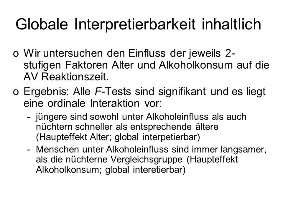 Globale Interpretierbarkeit inhaltlich oWir untersuchen den Einfluss der jeweils 2- stufigen Faktoren Alter und Alkoholkonsum auf die AV Reaktionszeit