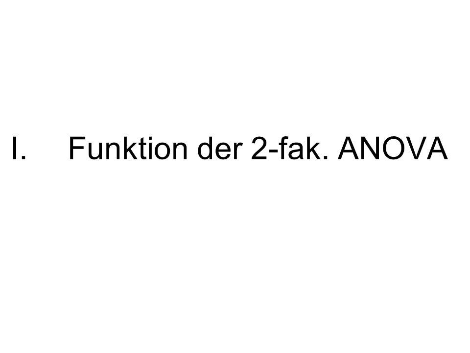 I.Funktion der 2-fak. ANOVA