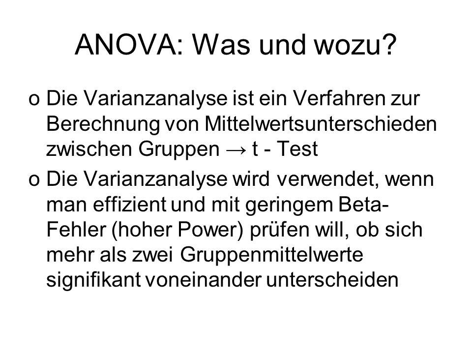 ANOVA: Was und wozu? oDie Varianzanalyse ist ein Verfahren zur Berechnung von Mittelwertsunterschieden zwischen Gruppen t - Test oDie Varianzanalyse w