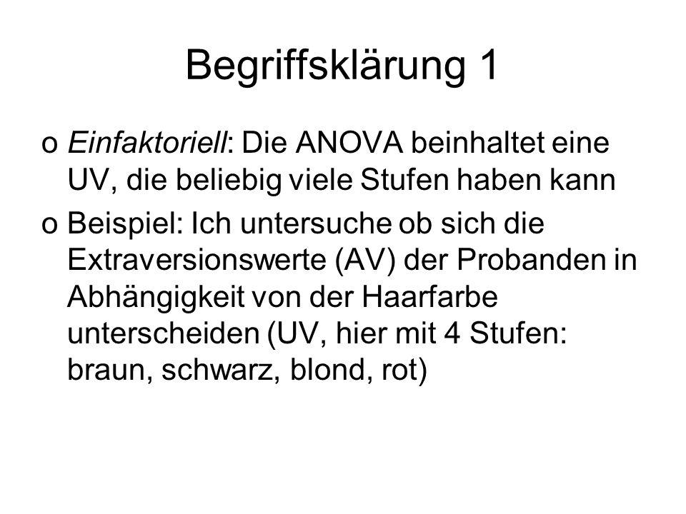 Begriffsklärung 1 oEinfaktoriell: Die ANOVA beinhaltet eine UV, die beliebig viele Stufen haben kann oBeispiel: Ich untersuche ob sich die Extraversio