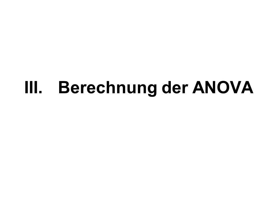 III.Berechnung der ANOVA