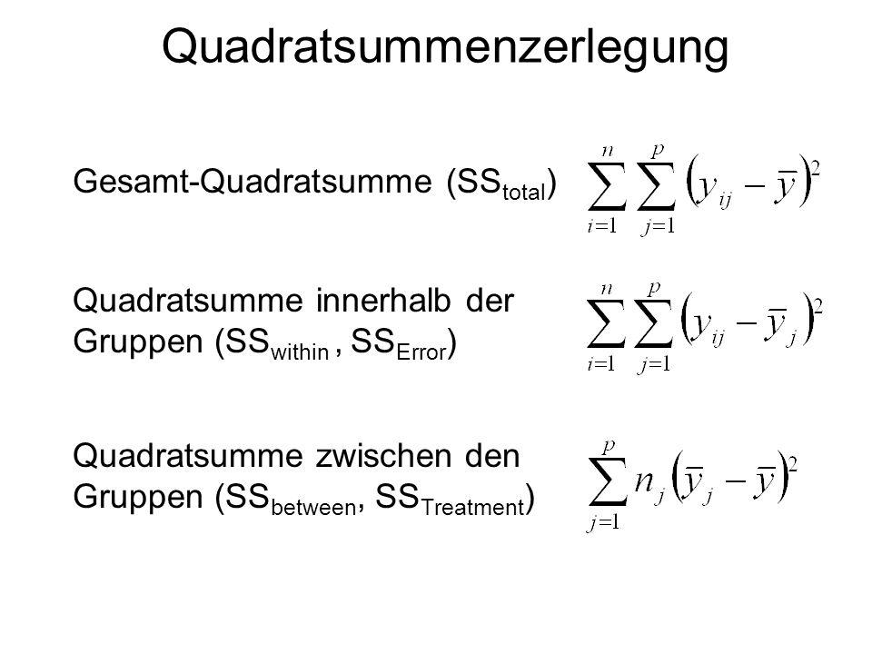 Quadratsummenzerlegung Gesamt-Quadratsumme (SS total ) Quadratsumme innerhalb der Gruppen (SS within, SS Error ) Quadratsumme zwischen den Gruppen (SS