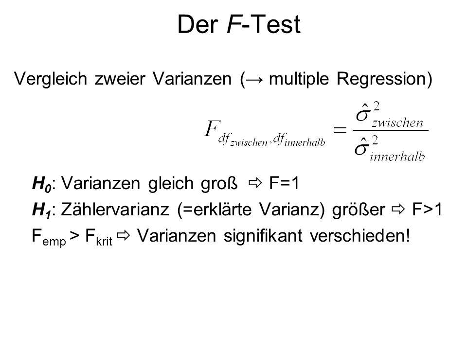 Der F-Test Vergleich zweier Varianzen ( multiple Regression) H 0 : Varianzen gleich groß F=1 H 1 : Zählervarianz (=erklärte Varianz) größer F>1 F emp