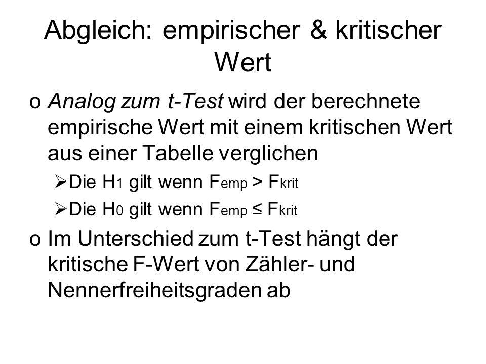 Abgleich: empirischer & kritischer Wert oAnalog zum t-Test wird der berechnete empirische Wert mit einem kritischen Wert aus einer Tabelle verglichen