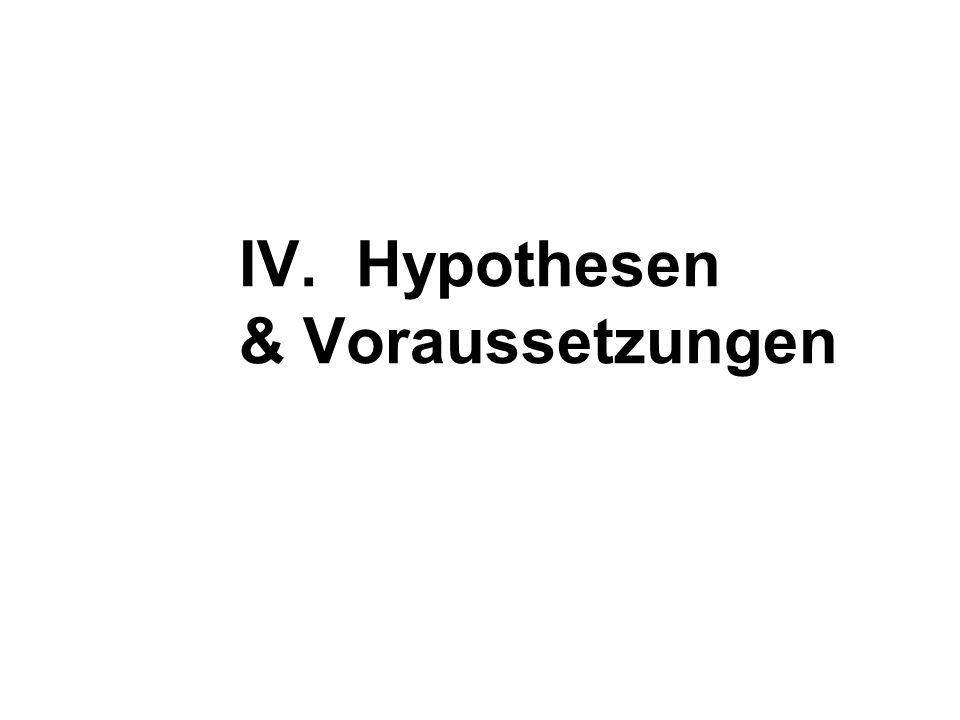 IV.Hypothesen & Voraussetzungen