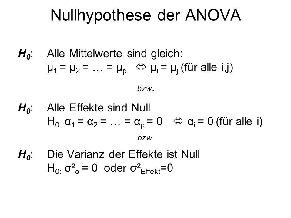 Nullhypothese der ANOVA H 0 : Alle Mittelwerte sind gleich: μ 1 = μ 2 = … = μ p μ i = μ j (für alle i,j) bzw. H 0 : Alle Effekte sind Null H 0: α 1 =