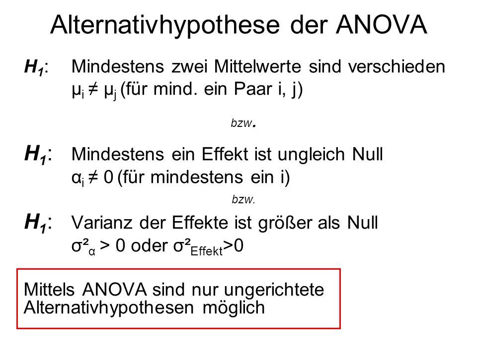 H 1 : Mindestens zwei Mittelwerte sind verschieden μ i μ j (für mind. ein Paar i, j) bzw. H 1 : Mindestens ein Effekt ist ungleich Null α i 0 (für min