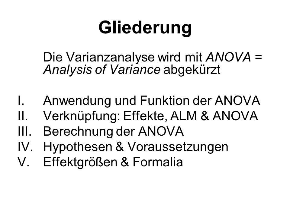 Additivität Quadratsummen sind additiv Freiheitsgrade sind additiv Varianzen sind nicht additiv