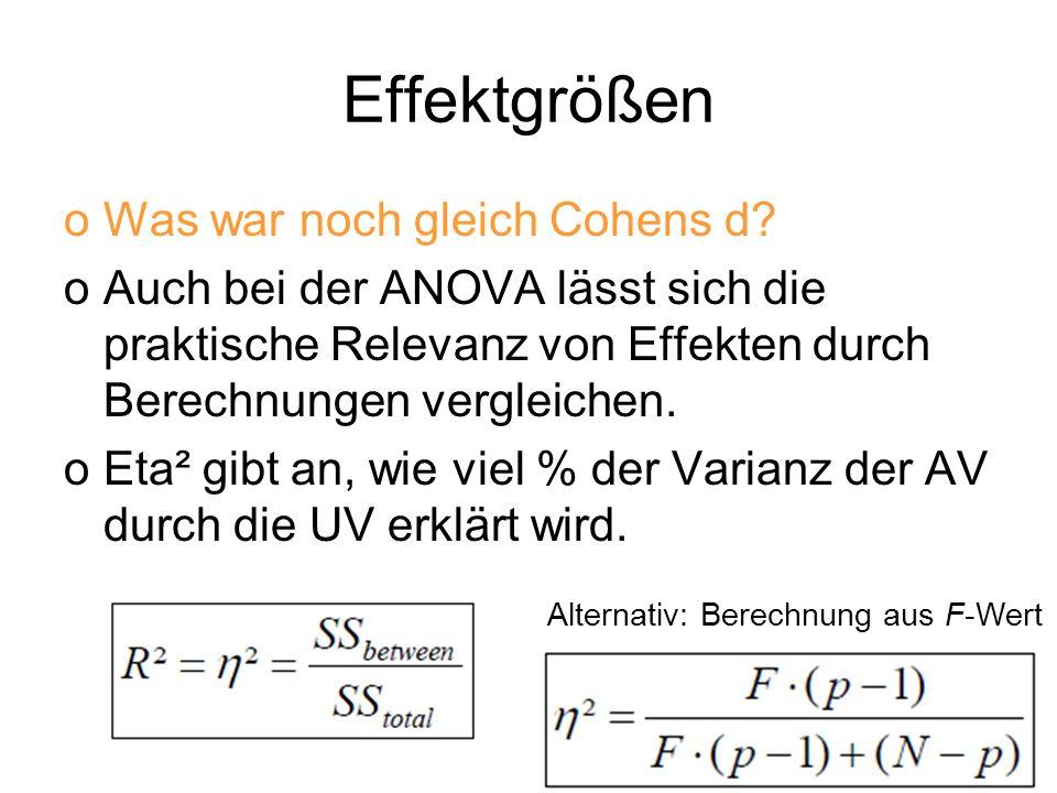 Effektgrößen oWas war noch gleich Cohens d? oAuch bei der ANOVA lässt sich die praktische Relevanz von Effekten durch Berechnungen vergleichen. oEta²