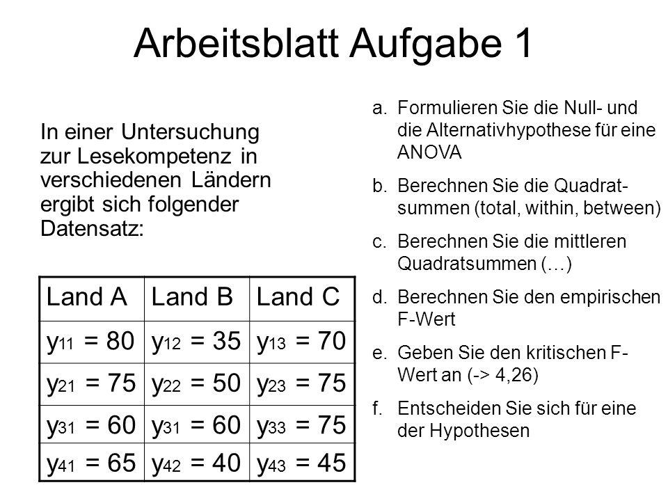Arbeitsblatt Aufgabe 1 In einer Untersuchung zur Lesekompetenz in verschiedenen Ländern ergibt sich folgender Datensatz: Land ALand BLand C y 11 = 80y