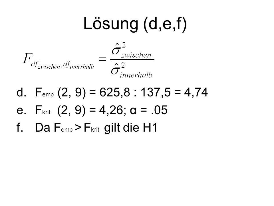 Lösung (d,e,f) d.F emp (2, 9) = 625,8 : 137,5 = 4,74 e.F krit (2, 9) = 4,26; α =.05 f.Da F emp > F krit gilt die H1