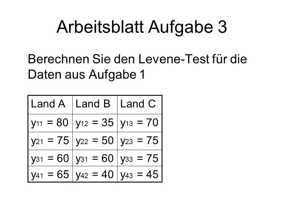 Arbeitsblatt Aufgabe 3 Berechnen Sie den Levene-Test für die Daten aus Aufgabe 1 Land ALand BLand C y 11 = 80y 12 = 35y 13 = 70 y 21 = 75y 22 = 50y 23