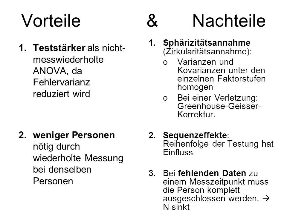 Vorteile & Nachteile 1.Teststärker als nicht- messwiederholte ANOVA, da Fehlervarianz reduziert wird 2.weniger Personen nötig durch wiederholte Messun