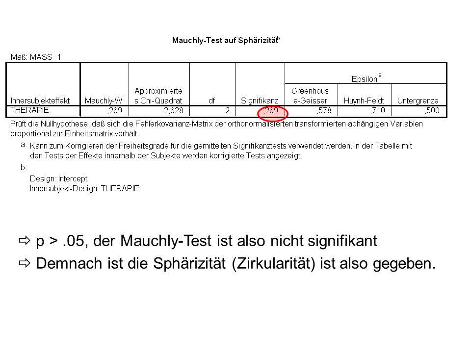 p >.05, der Mauchly-Test ist also nicht signifikant Demnach ist die Sphärizität (Zirkularität) ist also gegeben.