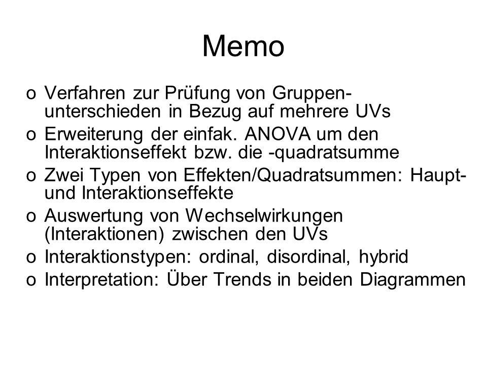 Memo oVerfahren zur Prüfung von Gruppen- unterschieden in Bezug auf mehrere UVs oErweiterung der einfak. ANOVA um den Interaktionseffekt bzw. die -qua