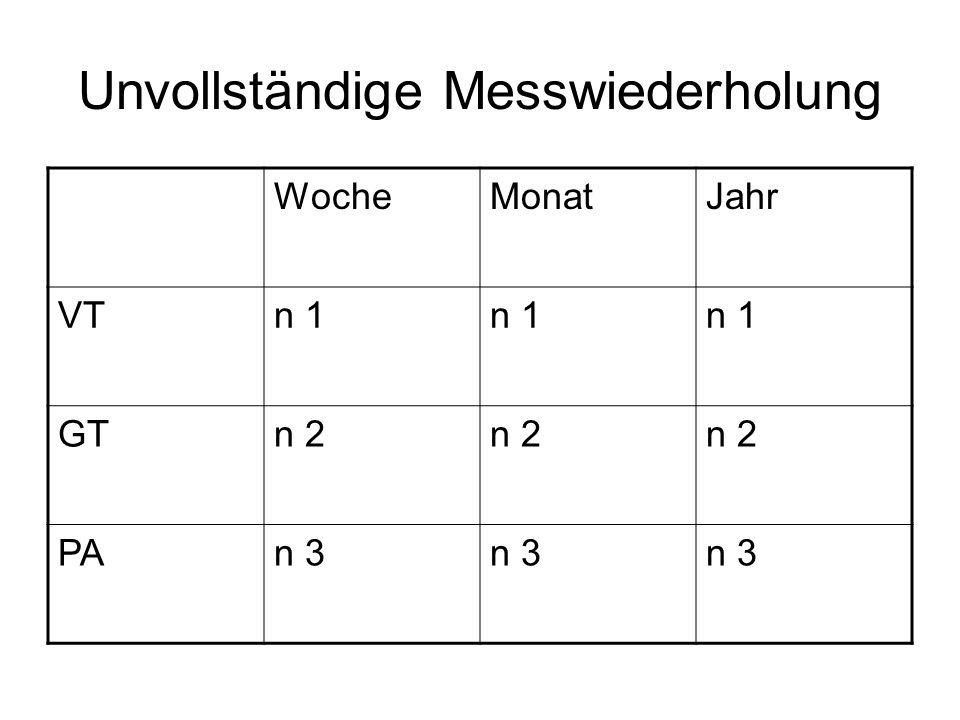 Unvollständige Messwiederholung WocheMonatJahr VTn 1 GTn 2 PAn 3