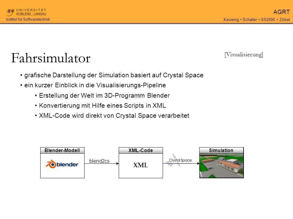 AGRT Kewenig Schaller SS2006 Zöbel Institut für Softwaretechnik Fahrsimulator [Visualisierung] grafische Darstellung der Simulation basiert auf Crystal Space ein kurzer Einblick in die Visualisierungs-Pipeline Erstellung der Welt im 3D-Programm Blender Konvertierung mit Hilfe eines Scripts in XML XML-Code wird direkt von Crystal Space verarbeitet Blender-Modell XML XML-CodeSimulation blend2cs Simulation