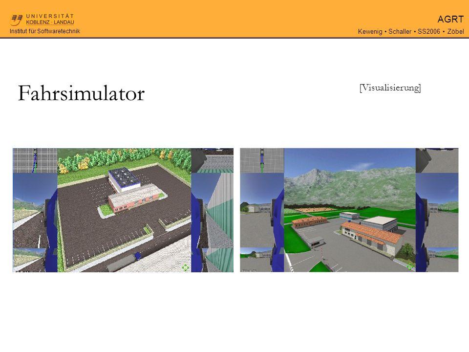 AGRT Kewenig Schaller SS2006 Zöbel Institut für Softwaretechnik Fahrsimulator [Visualisierung]