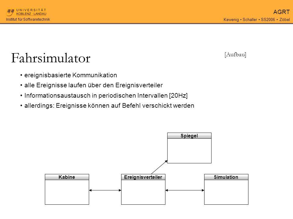 AGRT Kewenig Schaller SS2006 Zöbel Institut für Softwaretechnik Fragen ? [Ende] Fahrsimulator