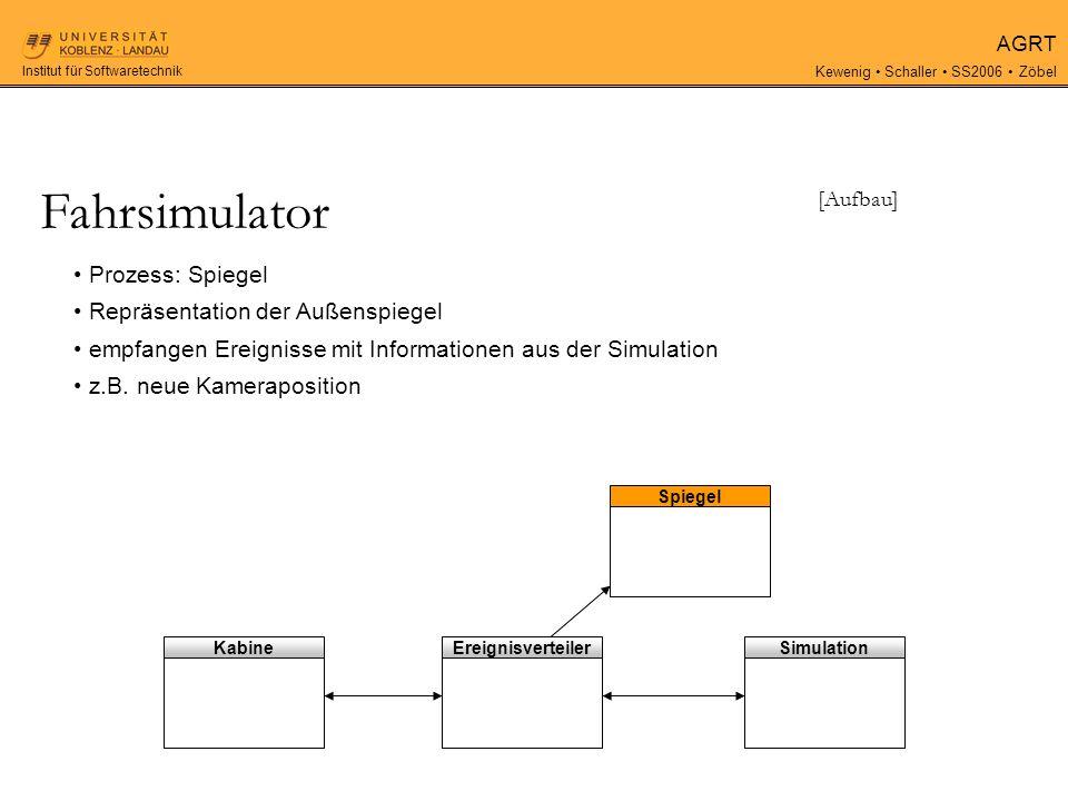 AGRT Kewenig Schaller SS2006 Zöbel Institut für Softwaretechnik Fahrsimulator [Aufbau] Prozess: Spiegel Repräsentation der Außenspiegel empfangen Ereignisse mit Informationen aus der Simulation z.B.