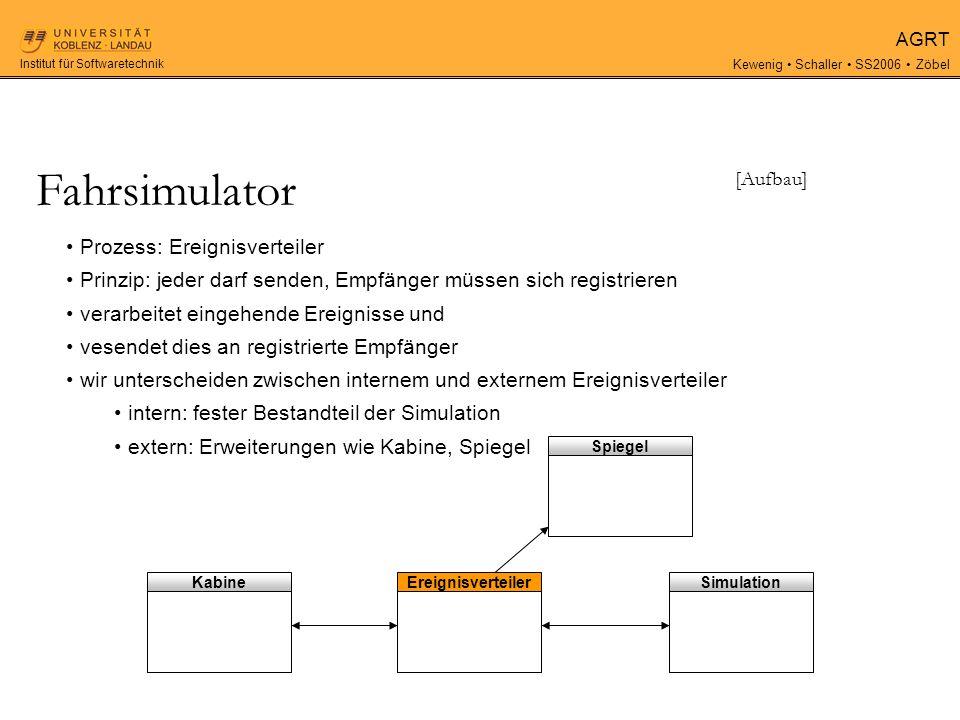 AGRT Kewenig Schaller SS2006 Zöbel Institut für Softwaretechnik Fahrsimulator [Aufbau] Simulation intern Ereignisverteiler z.B.
