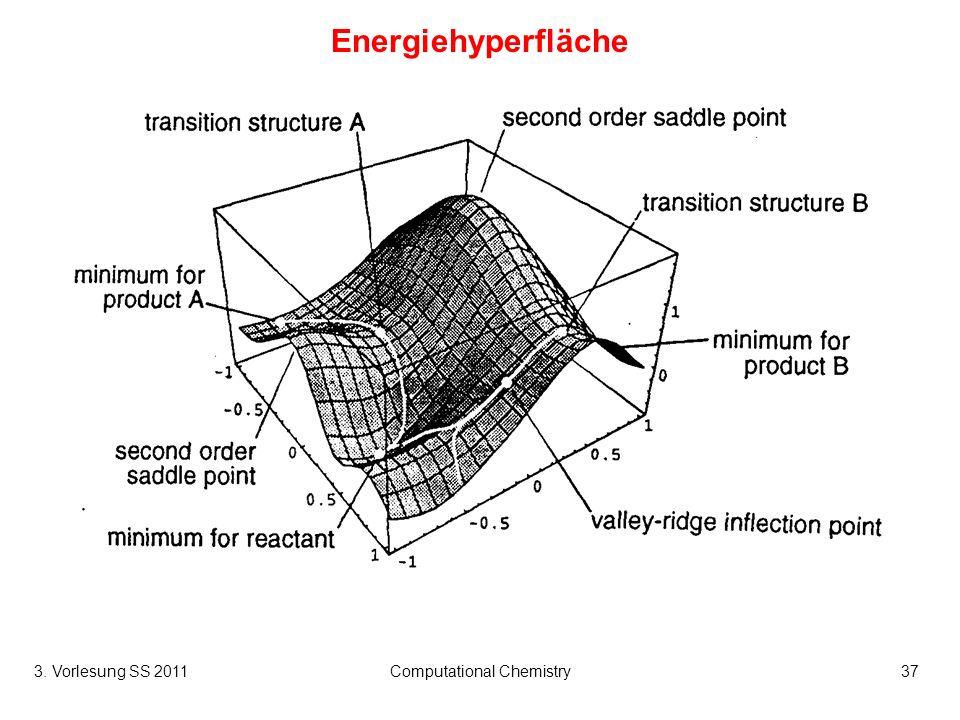 3. Vorlesung SS 2011Computational Chemistry37 Energiehyperfläche