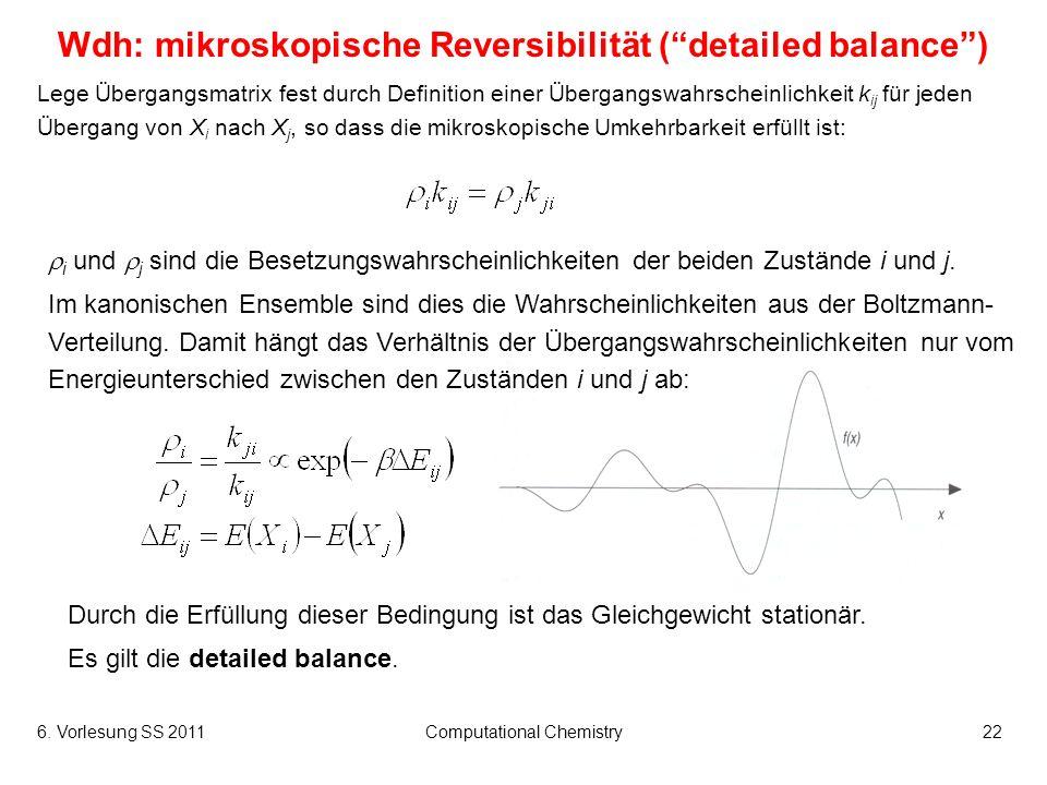 6. Vorlesung SS 2011Computational Chemistry22 Wdh: mikroskopische Reversibilität (detailed balance) Lege Übergangsmatrix fest durch Definition einer Ü