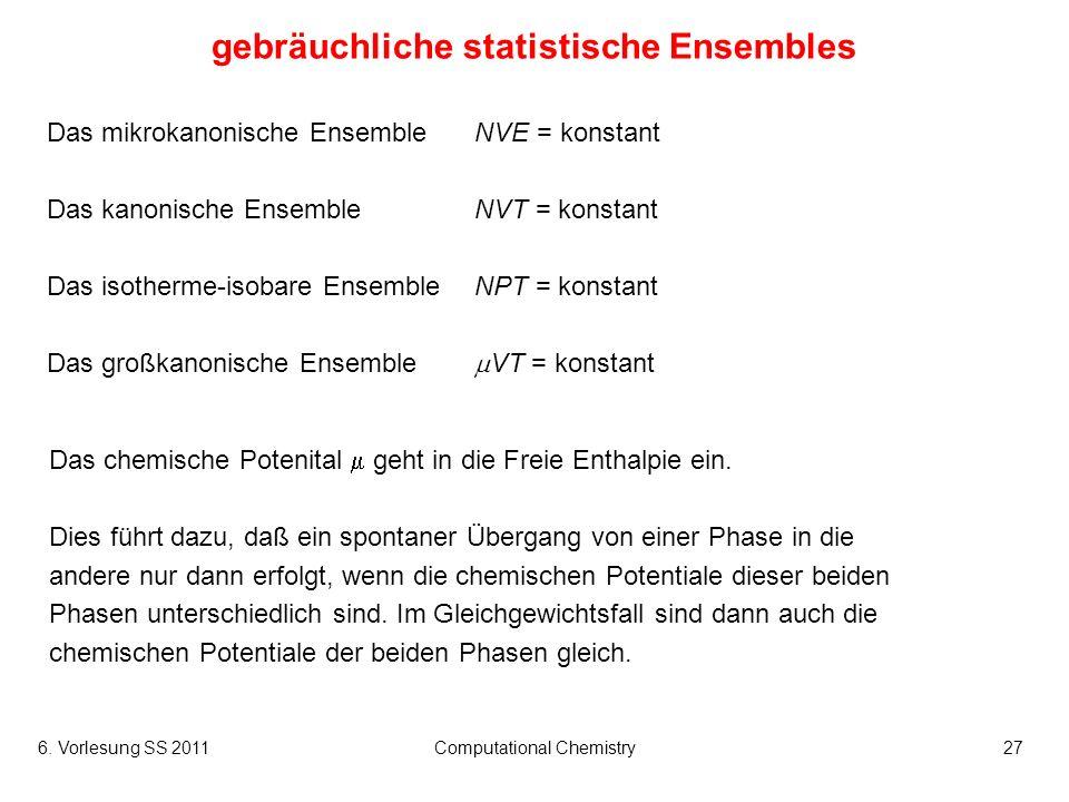 6. Vorlesung SS 2011Computational Chemistry27 gebräuchliche statistische Ensembles Das mikrokanonische EnsembleNVE = konstant Das kanonische EnsembleN