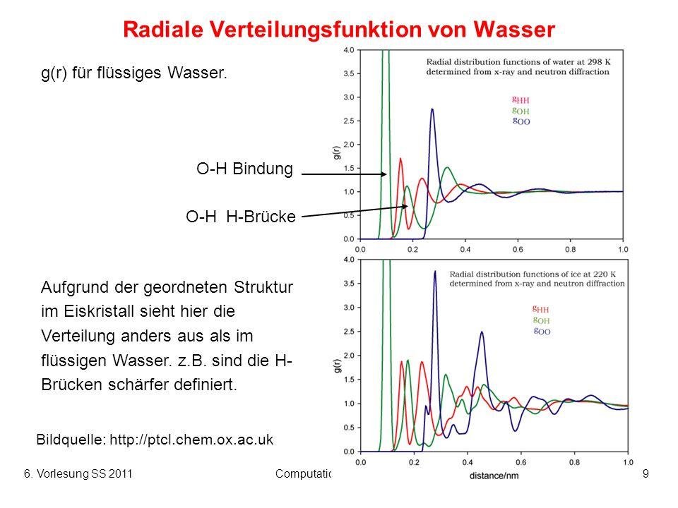 6. Vorlesung SS 2011Computational Chemistry9 Radiale Verteilungsfunktion von Wasser O-H Bindung Bildquelle: http://ptcl.chem.ox.ac.uk Aufgrund der geo