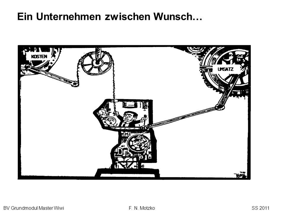 BV Grundmodul Master Wiwi F. N. Motzko SS 2011 Ein Unternehmen zwischen Wunsch…