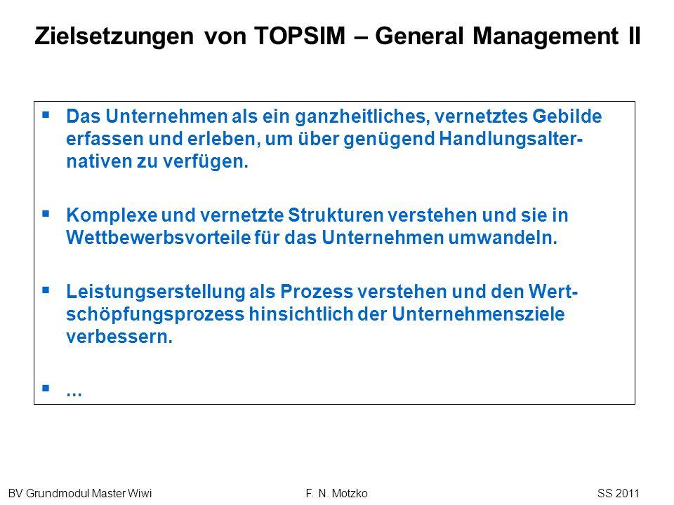 BV Grundmodul Master Wiwi F. N. Motzko SS 2011 Zielsetzungen von TOPSIM – General Management II Das Unternehmen als ein ganzheitliches, vernetztes Geb