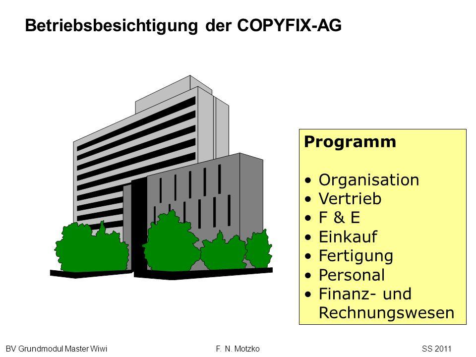 BV Grundmodul Master Wiwi F. N. Motzko SS 2011 Programm Organisation Vertrieb F & E Einkauf Fertigung Personal Finanz- und Rechnungswesen Betriebsbesi